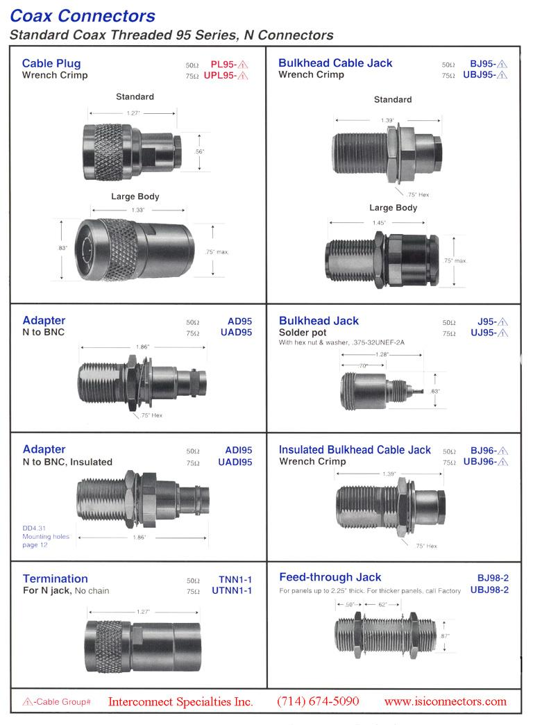 Coaxial Plug Types : Coaxial rf type connectors
